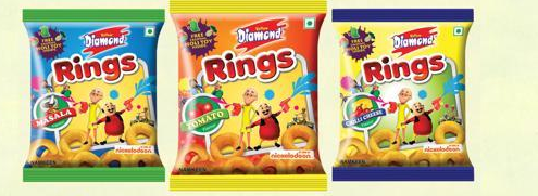 Prataap Snacks Ltd