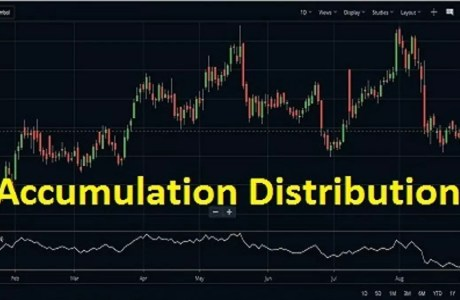 accumulation distribution