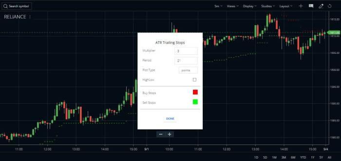 atr trailing stops indicator