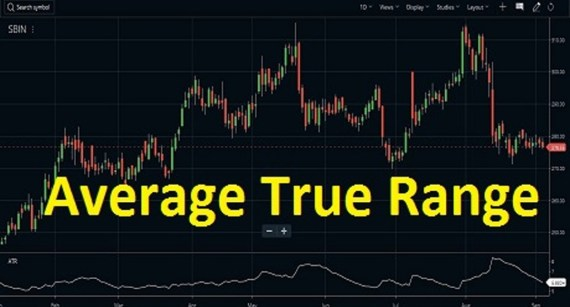 Average True Range Indicator