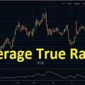 average true range