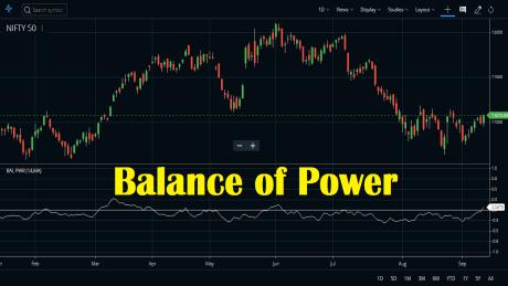 Balance of power setting forex indicator