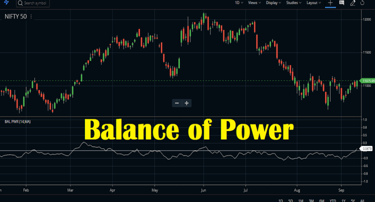 balance of power indicator investopedia