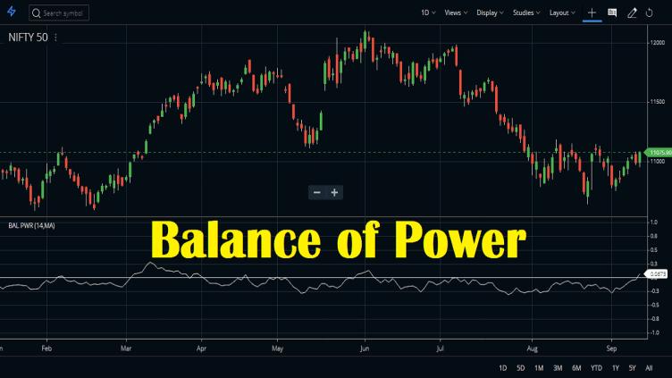 balance of power indicator investopedia