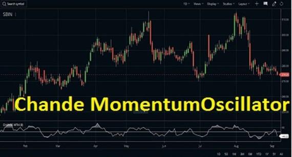 chande momentum oscillator setup