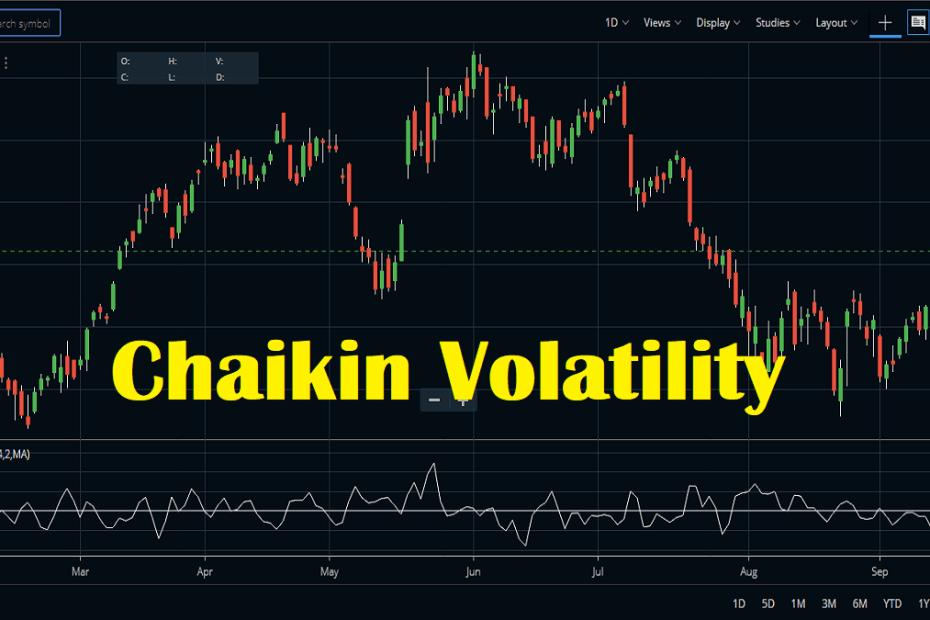 Chaikin Volatility Index