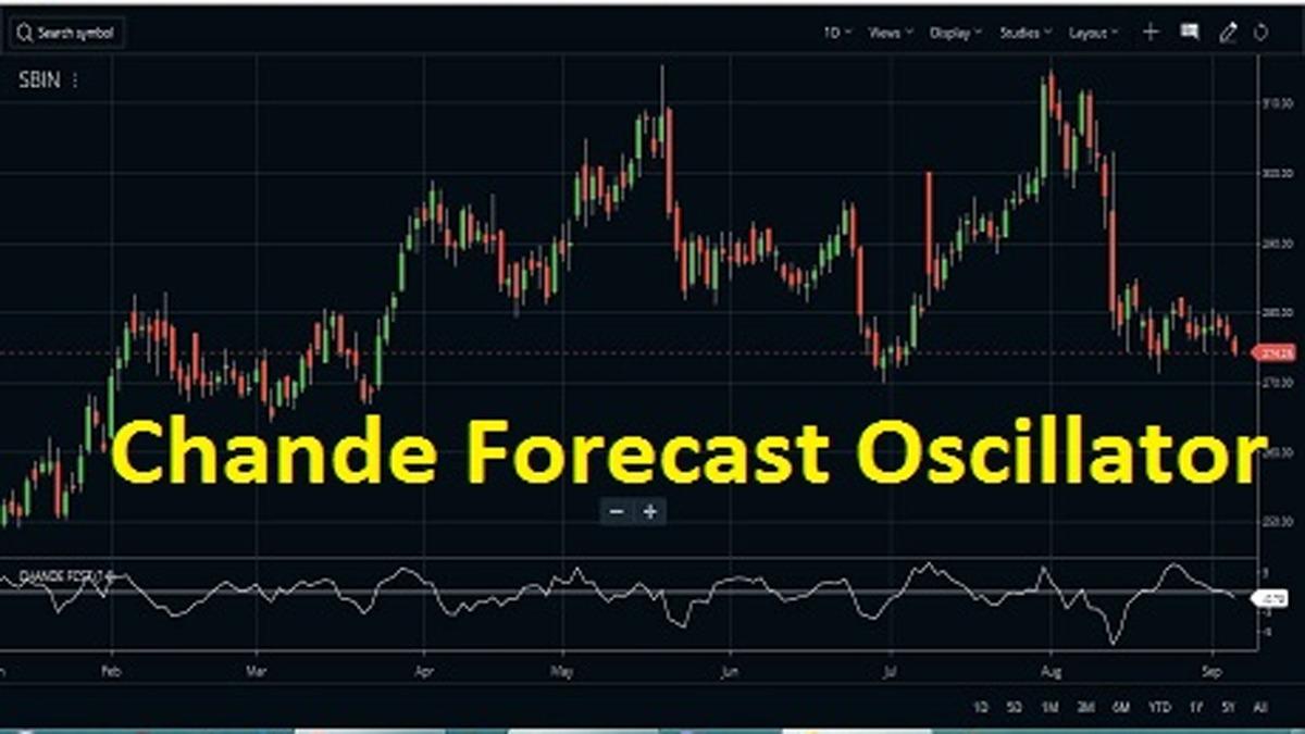 Chande Forecast Oscillator Formula, Strategy