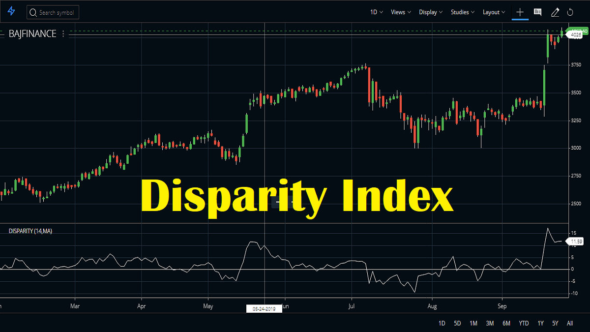 Disparity Index Indicator, Formula, Settings, strategy