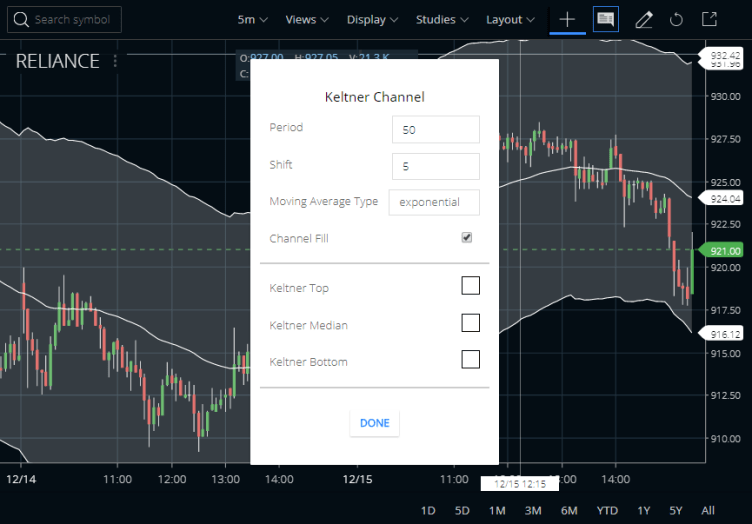Keltner Channel Indicator In Zerodha Kite