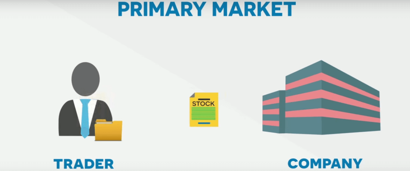 What Is Primary Market And Secondary Market StockManiacs - Primary market