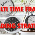 Multi Time Frame Trading Strategy