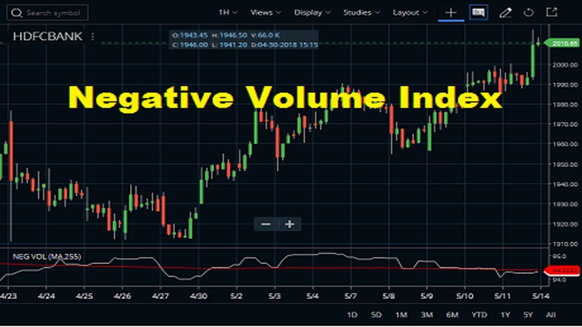 Negative Volume Index Indicator Technical Settings Stockmaniacs