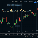 On-Balance Volume Indicator