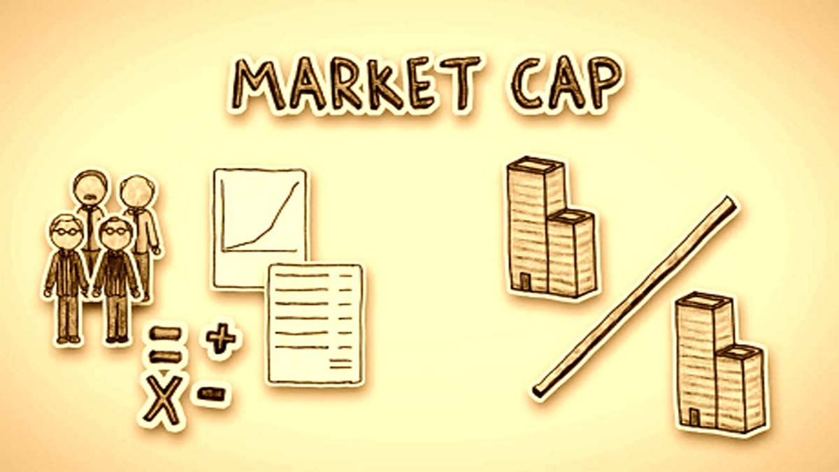What is Market Capitalization Meaning in Stock Market?