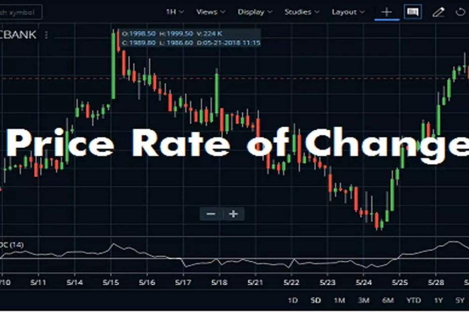 Price Rate of Change Technical Indicator