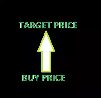 What is Target in Stock Market