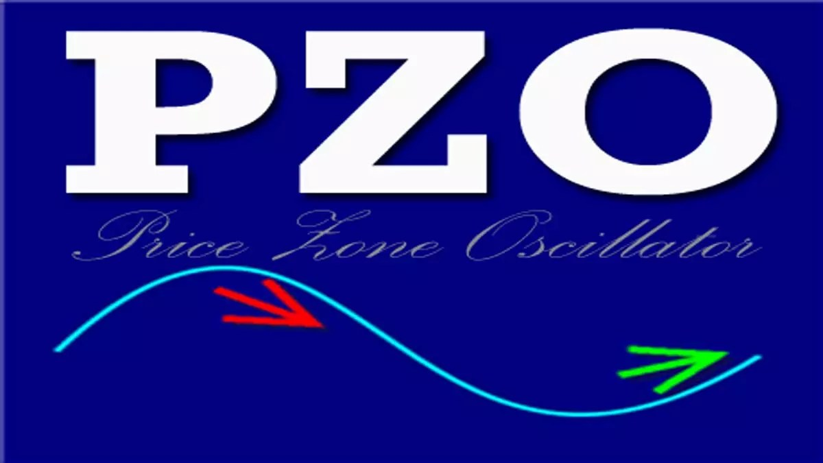 Price Zone Oscillator – Download PZO For Amibroker