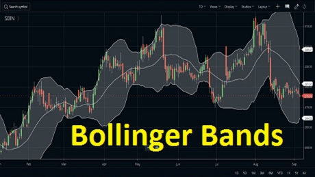 The Topmost Rules For Using Bollinger Bands Stockmaniacs