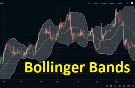 The Topmost Rules For Using Bollinger Bands