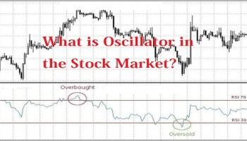 Price Zone Oscillator Download Pzo For Amibroker Stockmaniacs