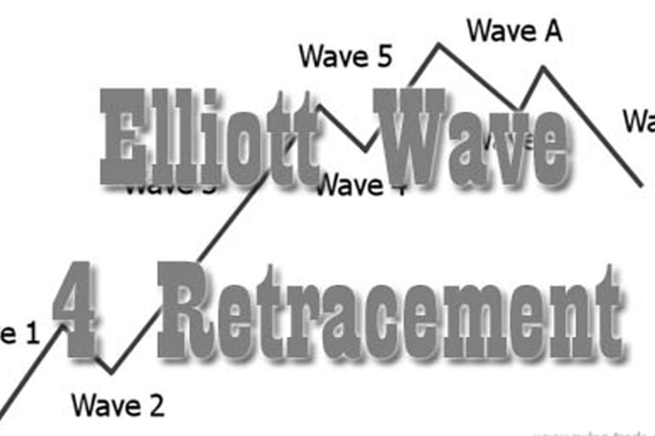 Elliott Wave 4 Retracement