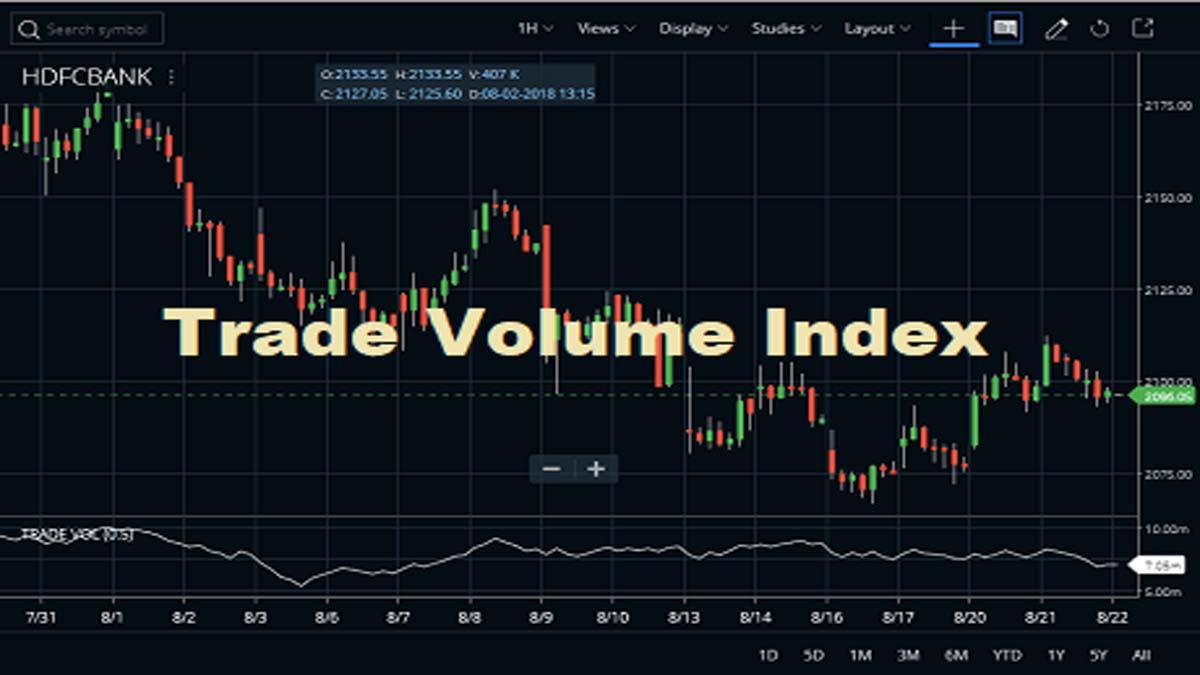 Trade Volume Index Indicator Formula