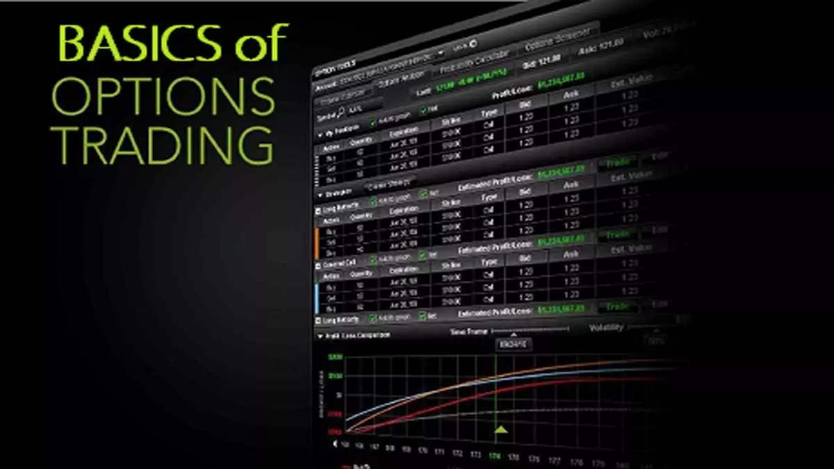 Basics of Options Trading in India (Detailed Explanation)