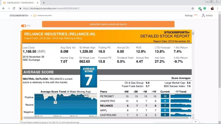 Stockreports Zerodha Review 1