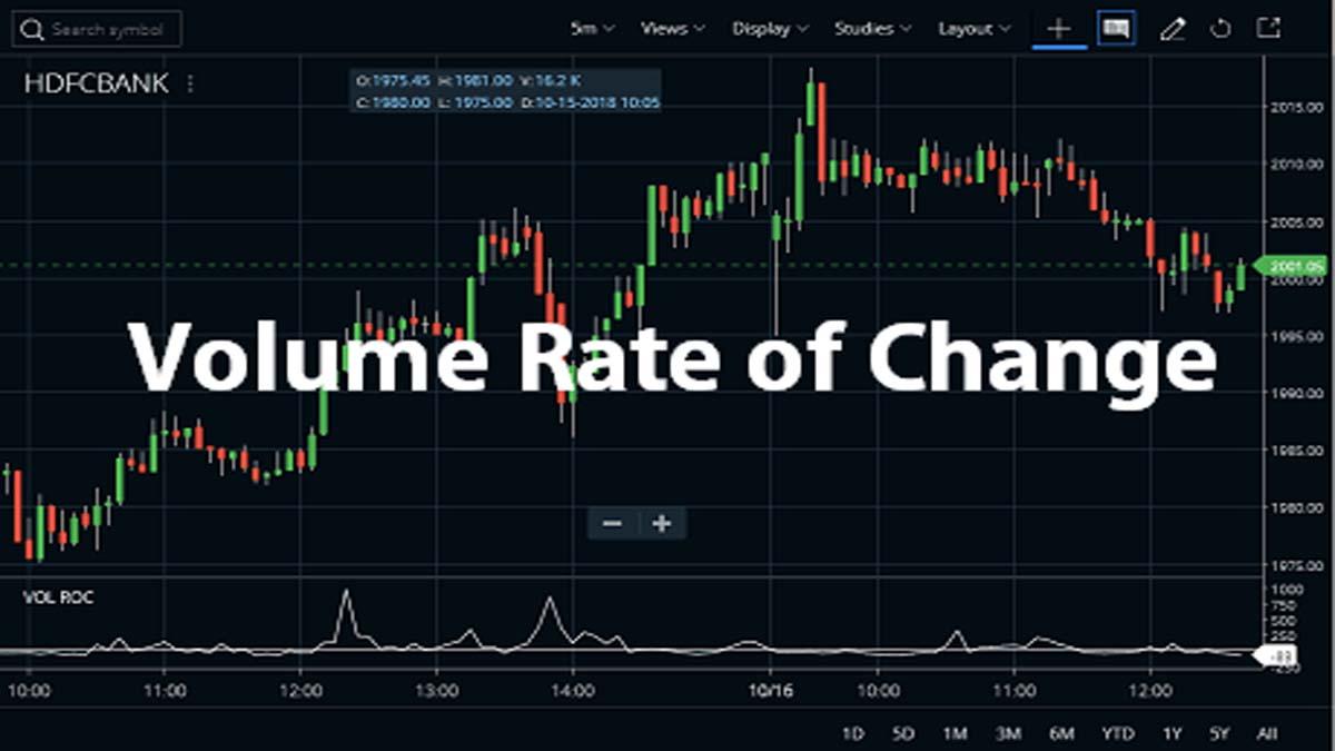 Volume Rate of Change (Volume ROC) Trading Methods