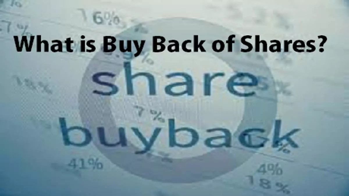 What is Buy Back of Shares in India?