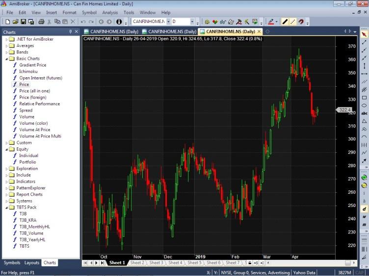 Amibroker Software Review