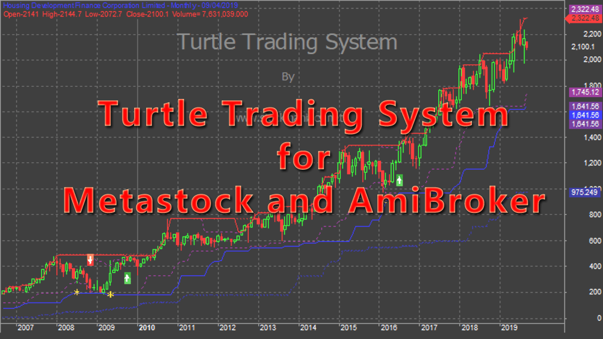 Turtle Trading System – Codes for Metastock & AmiBroker