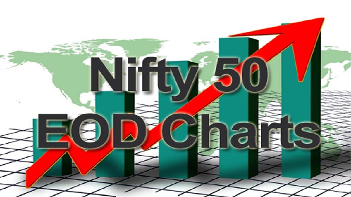 Nifty 50 EOD
