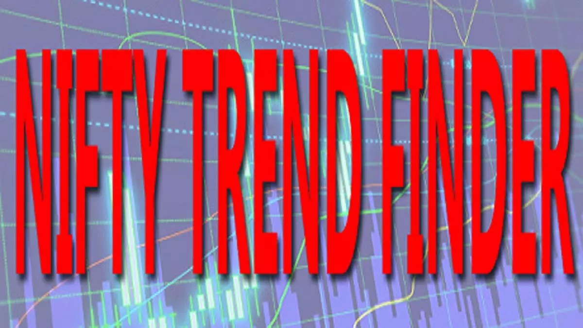 Nifty Trend