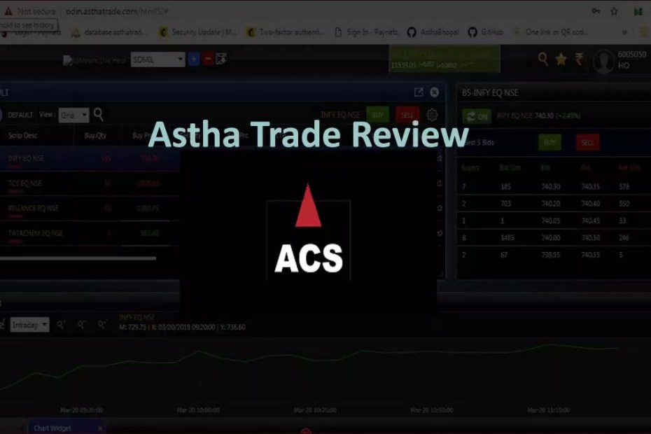 Astha Trade Review pic