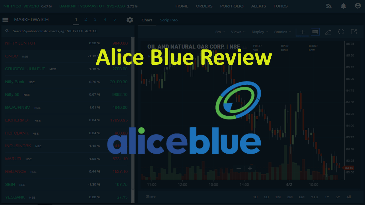 Alice blue review 2020