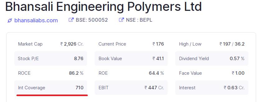 Interest coverage ratio of Bhansali Engineering Polymers Ltd