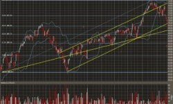 QQQ Powershares Trust June 24 2013 chart