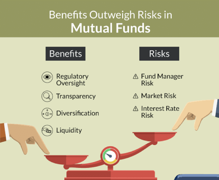 Benefits and Risks in Mutual Funds