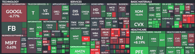 heatmap outils trading