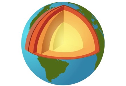 The Earth's crust is paper-thin compared to the various layers which make up the Globe and its core some 6,700 km deep. Graphics: Wikimedia Commons