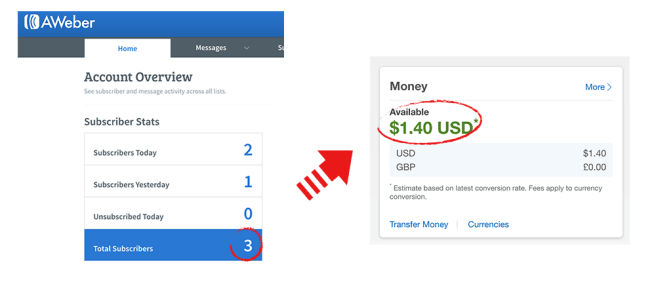 Hijackrr Pro Review – DON'T BUY BEFORE YOU READ : Enable You To Make Extra Huge Money With 3 Simple Steps: Install The Hijackrr Plug-In, Create A Campaign In Just Minutes, Hijack Authority From Any Website And Get Viral Traffic And Sales