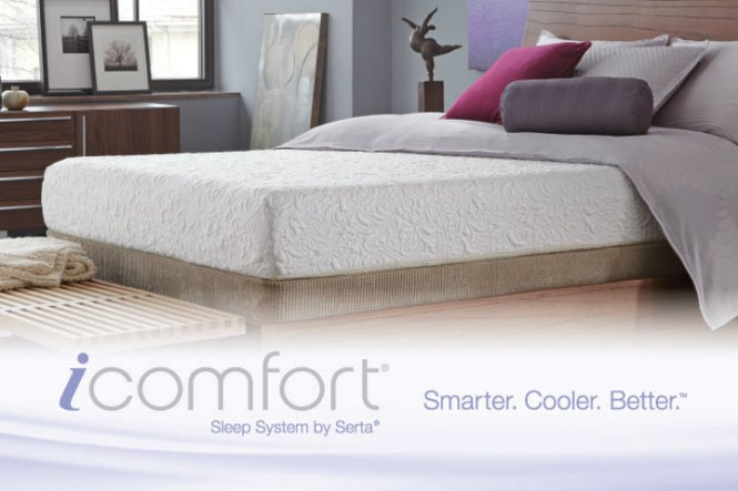 Memory Foam Mattresses Are Made Of Layers Diffe Densities That Respond To Weight And Temperature Known For Comfort They Becoming More