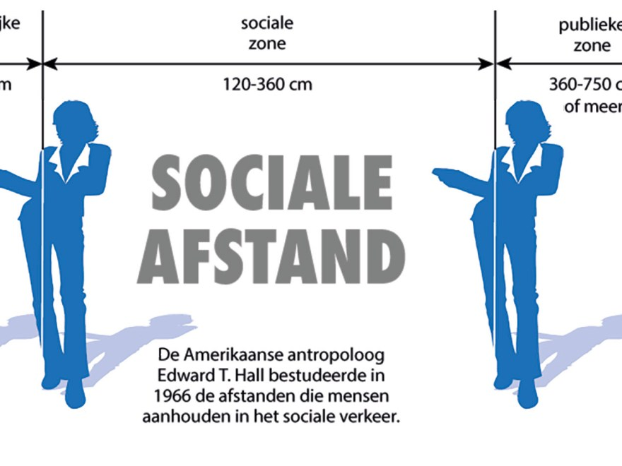 sociale afstand
