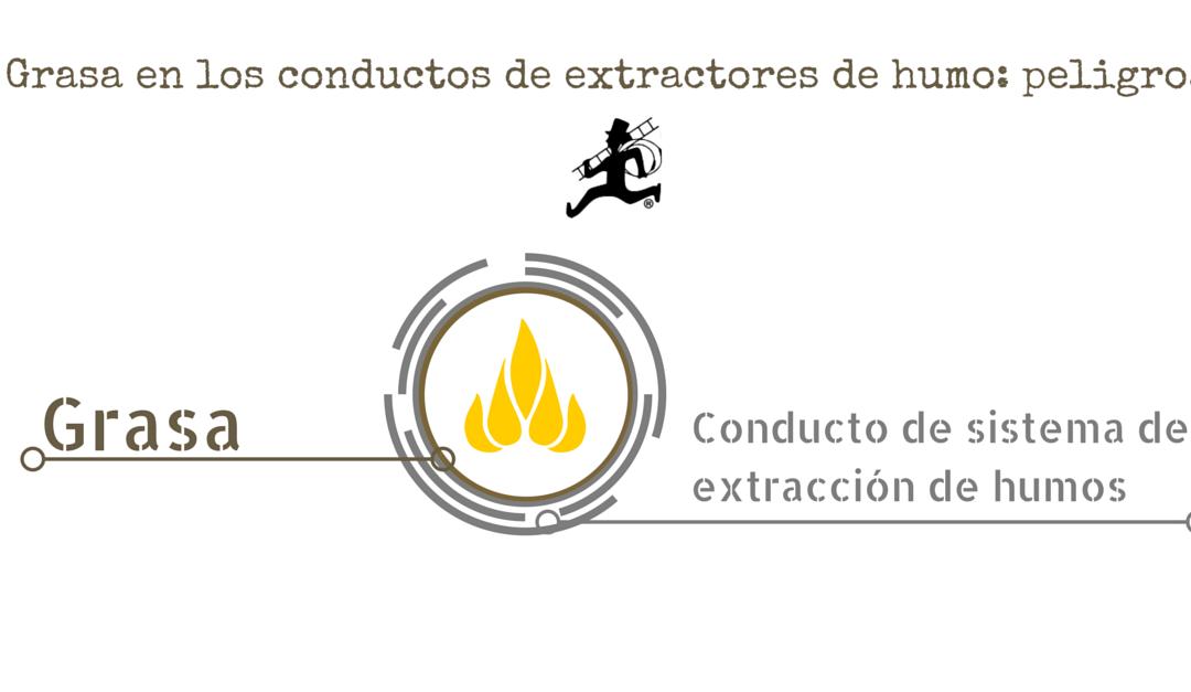 ¿Qué pasa con la grasa de los extractores de humo en verano?
