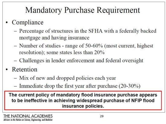 Mandatory Insurance Requirement