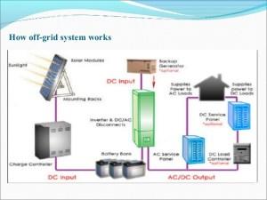 solar-off-grid-system