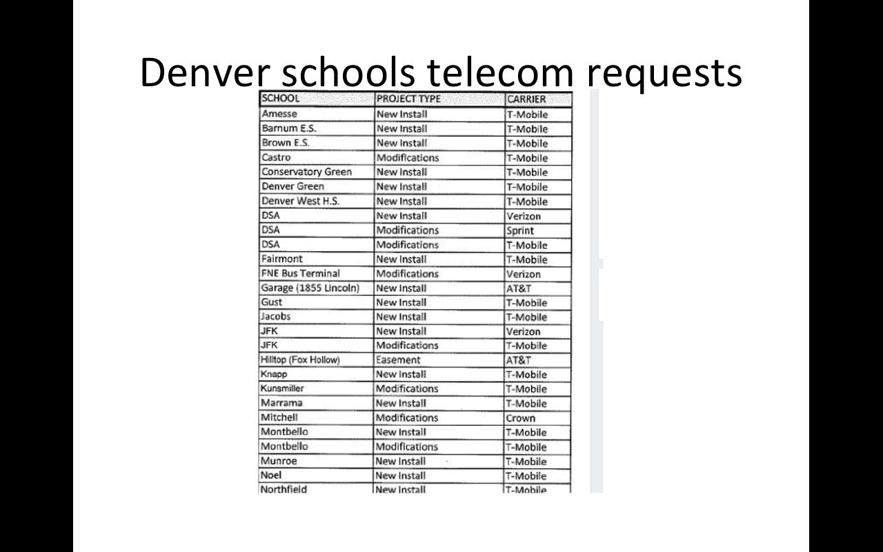 Denver schools telecom requests by T-Mobile, Verizon