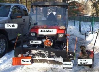Tiered Snow tools