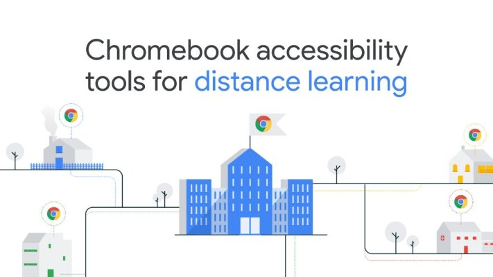 Chromebook Storeday